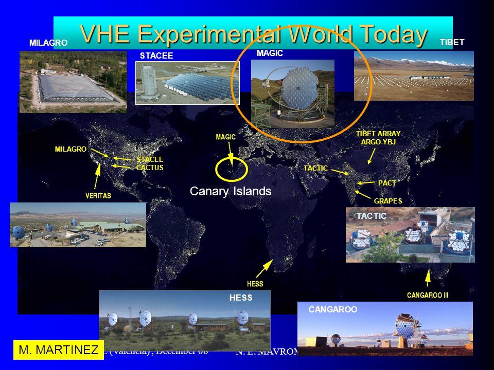 DISCRETE 08, IFIC (Valencia), December 08 N. E. MAVROMATOS 63 VHE Experimental World Today STACEE CACTUS MILAGRO TIBET ARRAY ARGO-YBJ PACT GRAPES TACT