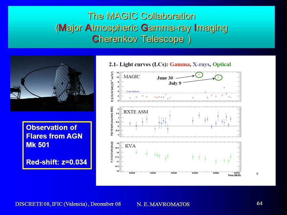 DISCRETE 08, IFIC (Valencia), December 08 N. E. MAVROMATOS 64 The MAGIC Collaboration (Major Atmospheric Gamma-ray Imaging Cherenkov Telescope ) Obser