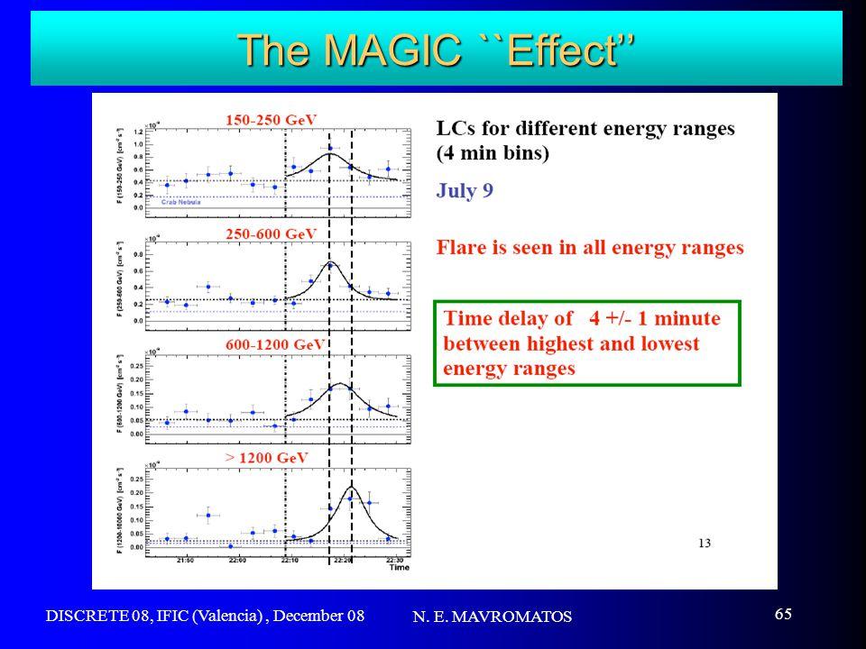 DISCRETE 08, IFIC (Valencia), December 08 N. E. MAVROMATOS 65 The MAGIC ``Effect''