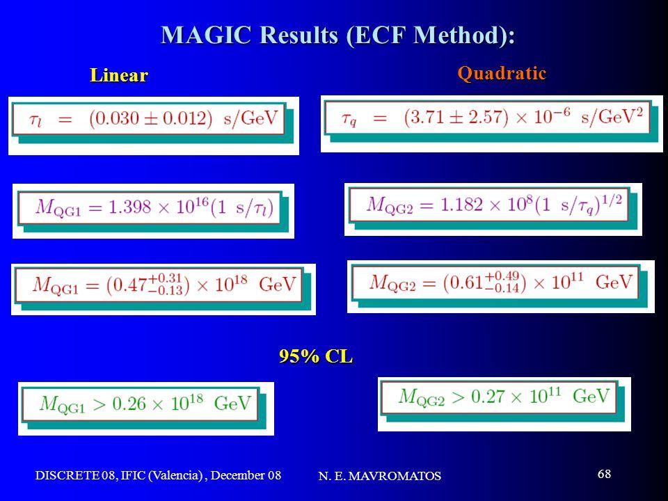 DISCRETE 08, IFIC (Valencia), December 08 N. E. MAVROMATOS 68 MAGIC Results (ECF Method): Linear Quadratic 95% CL