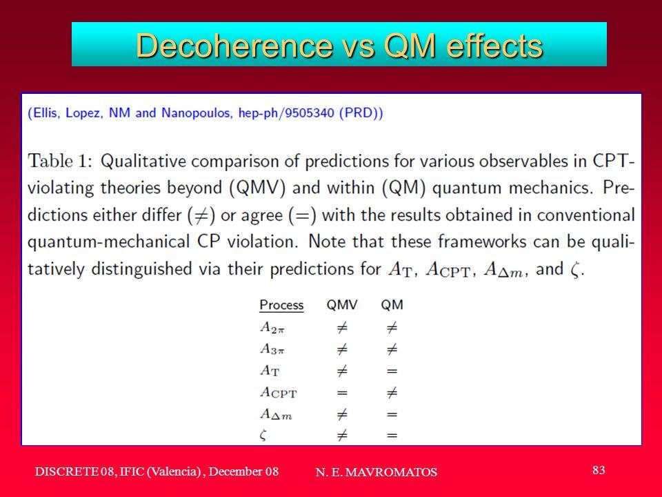 DISCRETE 08, IFIC (Valencia), December 08 N. E. MAVROMATOS 83 Decoherence vs QM effects