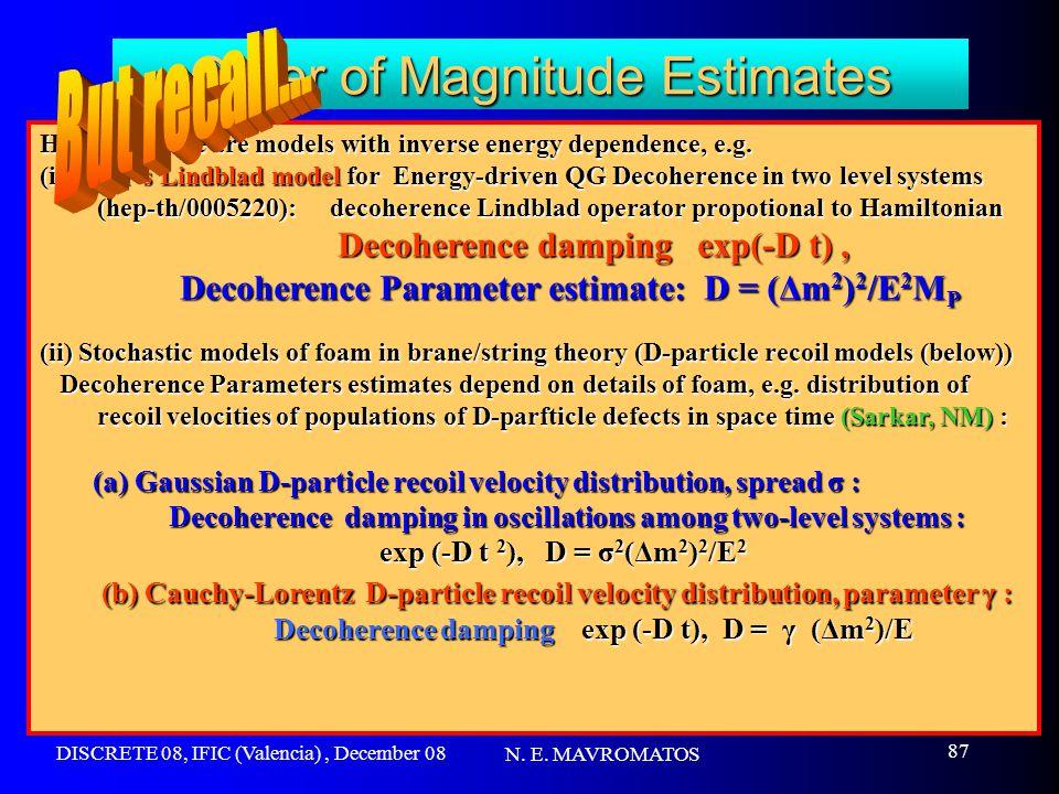 DISCRETE 08, IFIC (Valencia), December 08 N. E. MAVROMATOS 87 Order of Magnitude Estimates However there are models with inverse energy dependence, e.