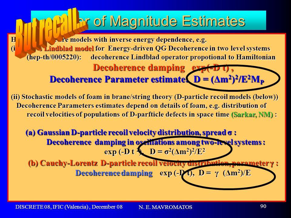 DISCRETE 08, IFIC (Valencia), December 08 N. E. MAVROMATOS 90 Order of Magnitude Estimates However there are models with inverse energy dependence, e.