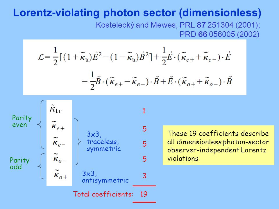 Lorentz-violating photon sector (dimensionless) Parity odd Parity even 1 3x3, traceless, symmetric 3x3, antisymmetric 3 Total coefficients: 19 5 5 5 Kostelecký and Mewes, PRL 87 251304 (2001); PRD 66 056005 (2002) These 19 coefficients describe all dimensionless photon-sector observer-independent Lorentz violations