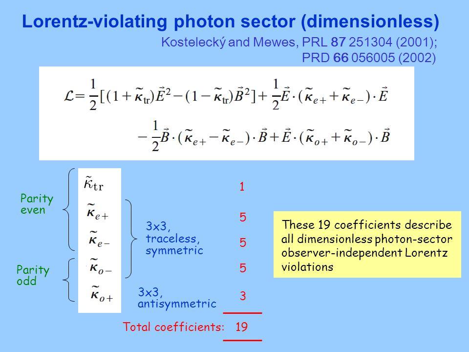 Lorentz-violating photon sector (dimensionless) Parity odd Parity even 1 3x3, traceless, symmetric 3x3, antisymmetric 3 Total coefficients: 19 5 5 5 K