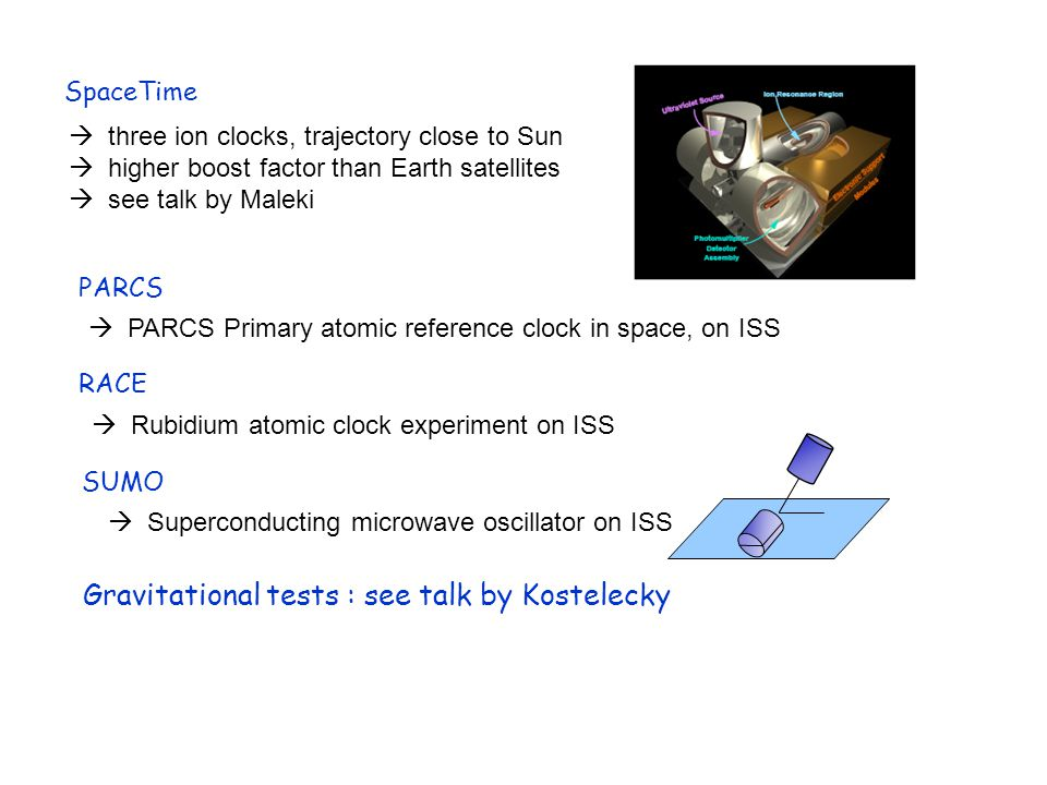 SpaceTime  three ion clocks, trajectory close to Sun  higher boost factor than Earth satellites  see talk by Maleki PARCS  PARCS Primary atomic reference clock in space, on ISS Gravitational tests : see talk by Kostelecky  Rubidium atomic clock experiment on ISS RACE SUMO  Superconducting microwave oscillator on ISS