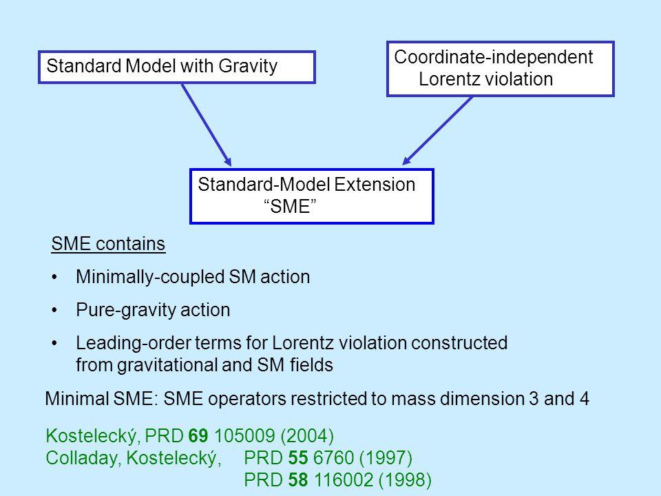 "Standard Model with Gravity Coordinate-independent Lorentz violation Standard-Model Extension ""SME"" Kostelecký, PRD 69 105009 (2004) Colladay, Kostele"