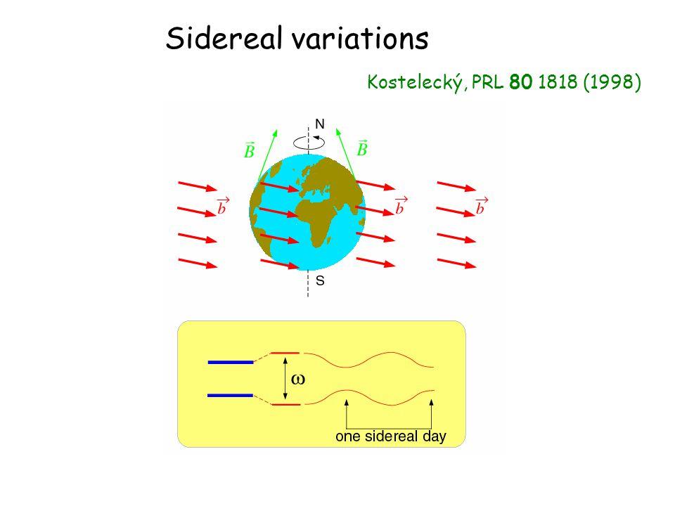 Sidereal variations Kostelecký, PRL 80 1818 (1998)