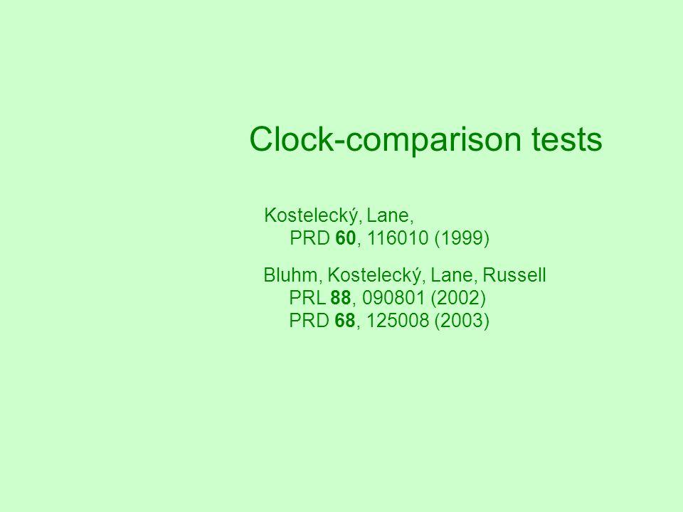 Clock-comparison tests Kostelecký, Lane, PRD 60, 116010 (1999) Bluhm, Kostelecký, Lane, Russell PRL 88, 090801 (2002) PRD 68, 125008 (2003)