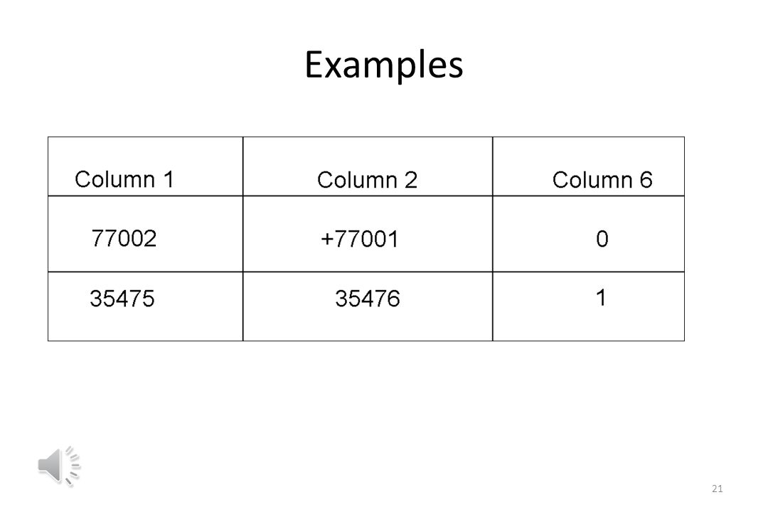 Column 6 will have either a 0 or a 1 – 0 – indicates that the two are mutually exclusive, the column 2 code can not be used with the Column 1 code – 1 – indicates that the Column 2 code can be used with Column 1 but only with an appropriate modifier attached The modifier most frequently applied is 59 20
