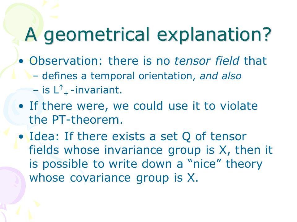 A geometrical explanation.
