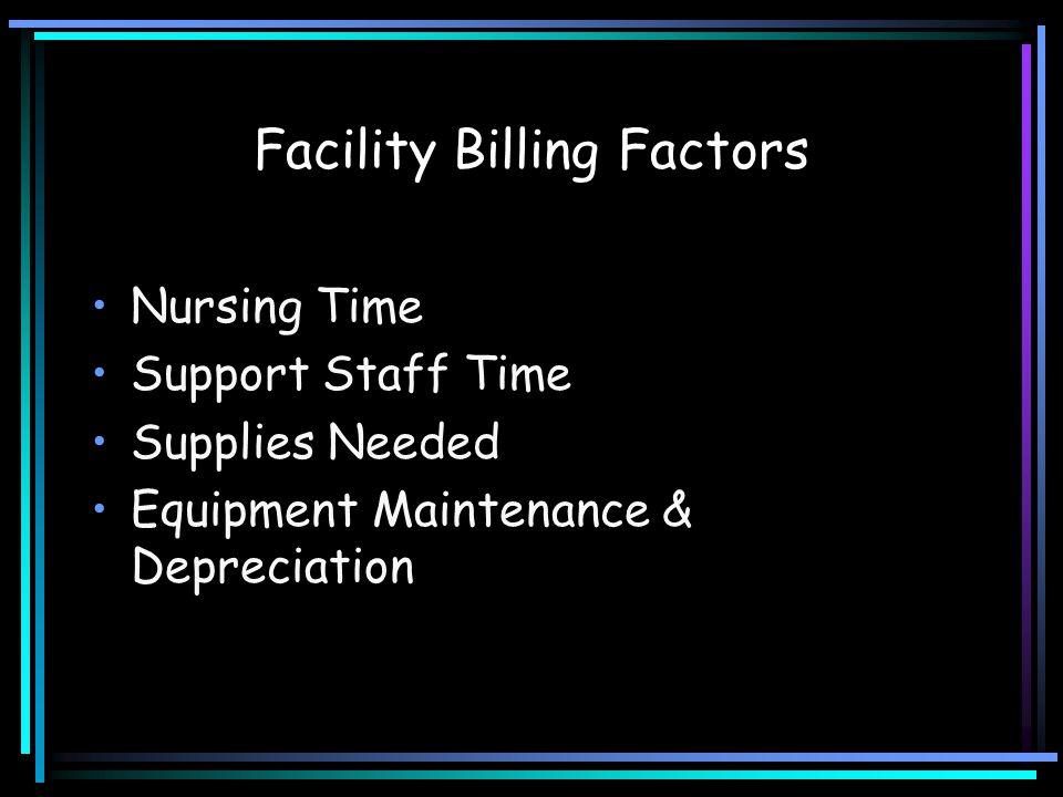 Facility Billing Factors Nursing Time Support Staff Time Supplies Needed Equipment Maintenance & Depreciation