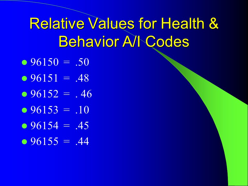 Relative Values for Health & Behavior A/I Codes 96150 =.50 96151 =.48 96152 =.