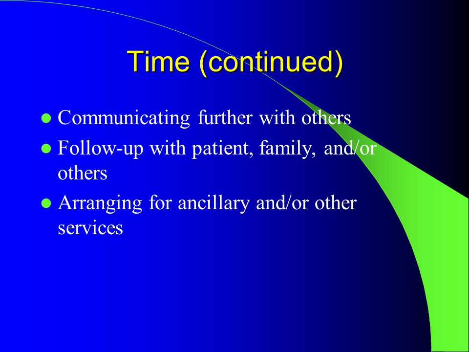 Time (continued) Communicating further with others Follow-up with patient, family, and/or others Arranging for ancillary and/or other services