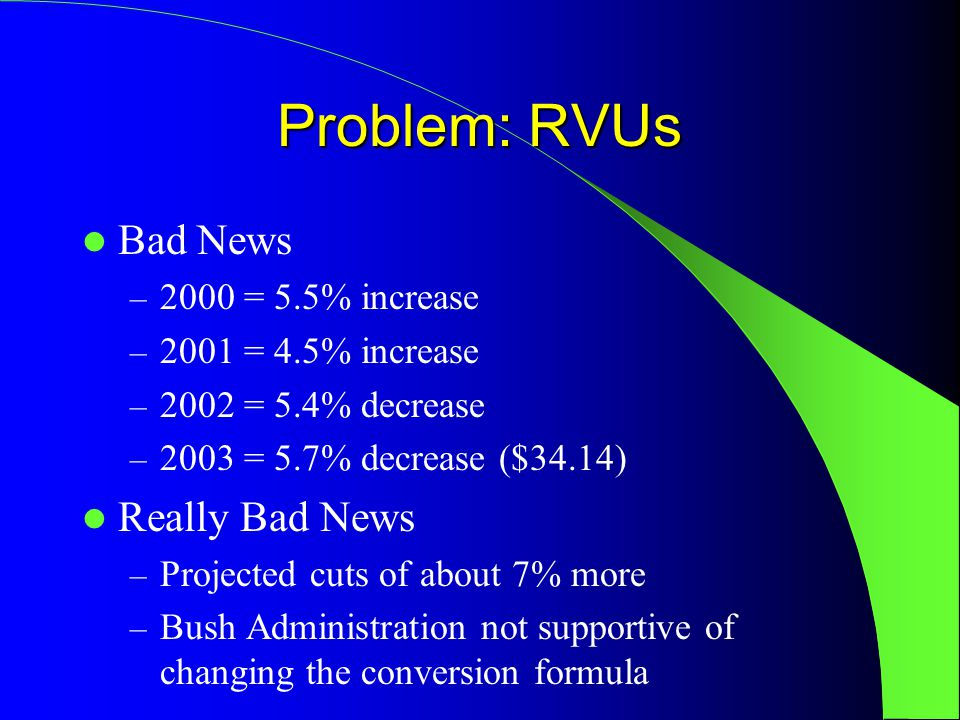 Problem: RVUs Bad News – 2000 = 5.5% increase – 2001 = 4.5% increase – 2002 = 5.4% decrease – 2003 = 5.7% decrease ($34.14) Really Bad News – Projected cuts of about 7% more – Bush Administration not supportive of changing the conversion formula