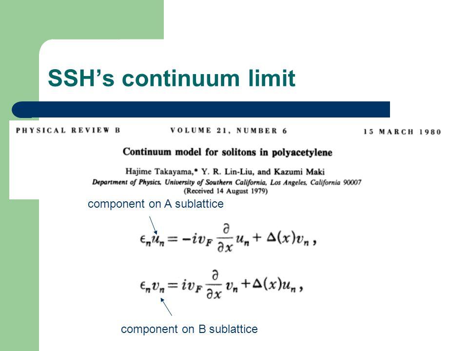 SSH's continuum limit component on A sublattice component on B sublattice