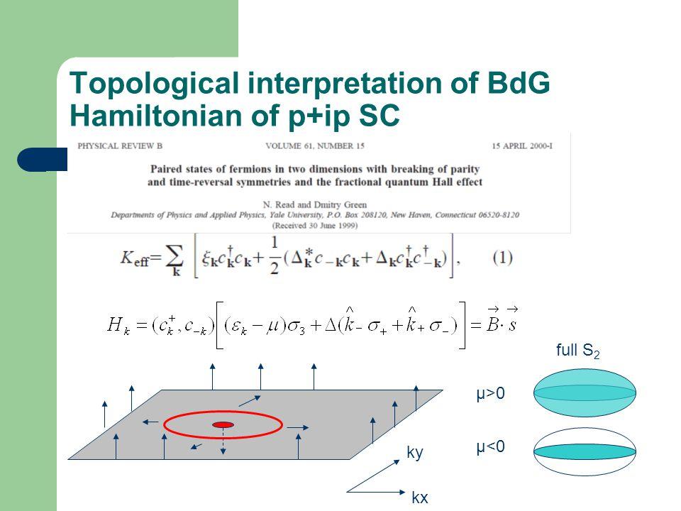Topological interpretation of BdG Hamiltonian of p+ip SC μ>0 μ<0 full S 2 kx ky