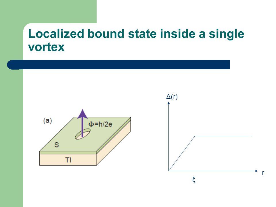 Localized bound state inside a single vortex Δ(r) r ξ