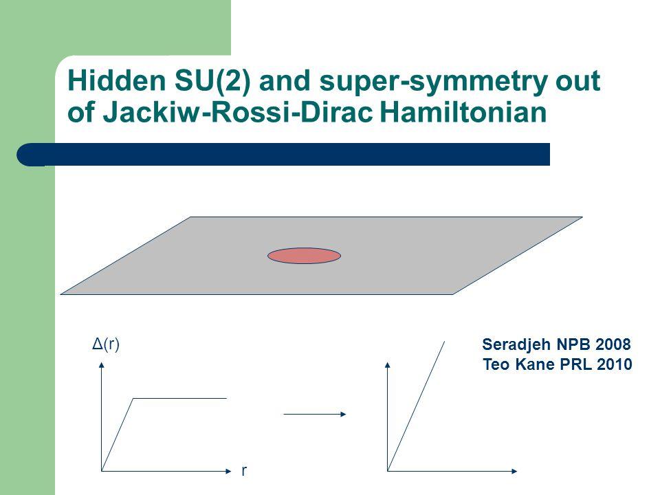 Hidden SU(2) and super-symmetry out of Jackiw-Rossi-Dirac Hamiltonian Δ(r) r Seradjeh NPB 2008 Teo Kane PRL 2010