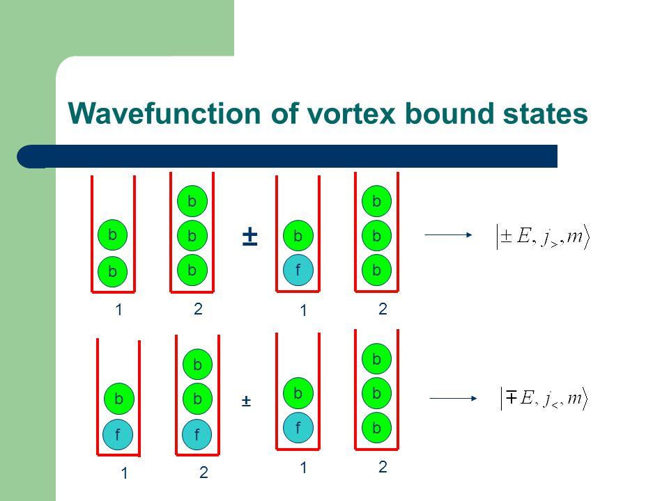Wavefunction of vortex bound states 1 2 f b b b b 1 2 b b b b b ± 1 2 f b b b f ± 1 2 f b b b b