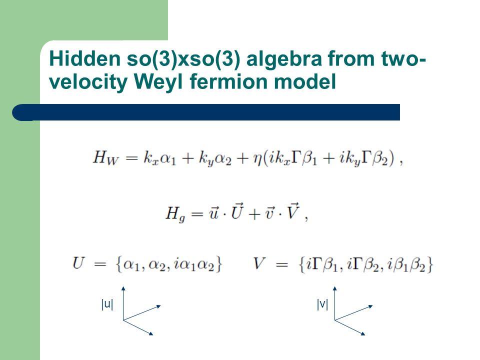 Hidden so(3)xso(3) algebra from two- velocity Weyl fermion model |u||v|