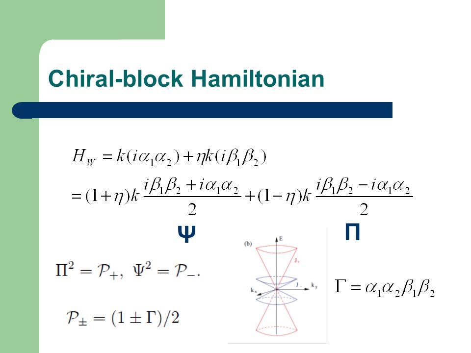 Chiral-block Hamiltonian Ψ Π