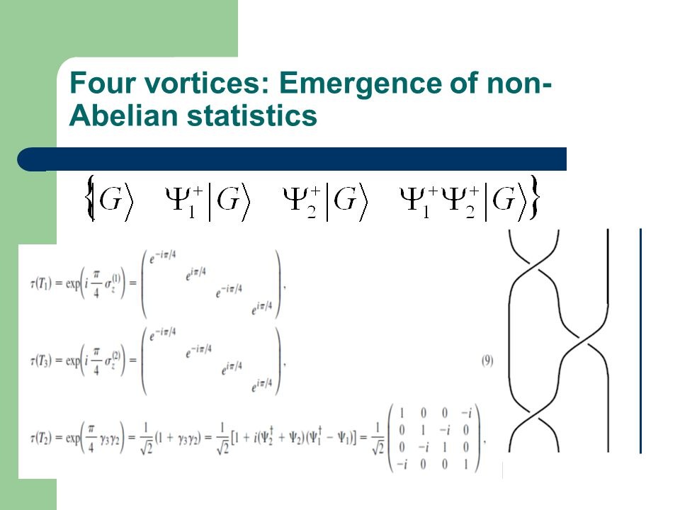 Four vortices: Emergence of non- Abelian statistics