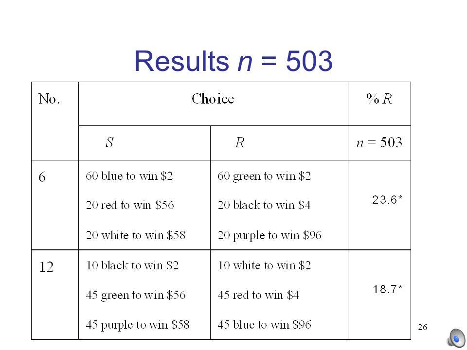 26 Results n = 503