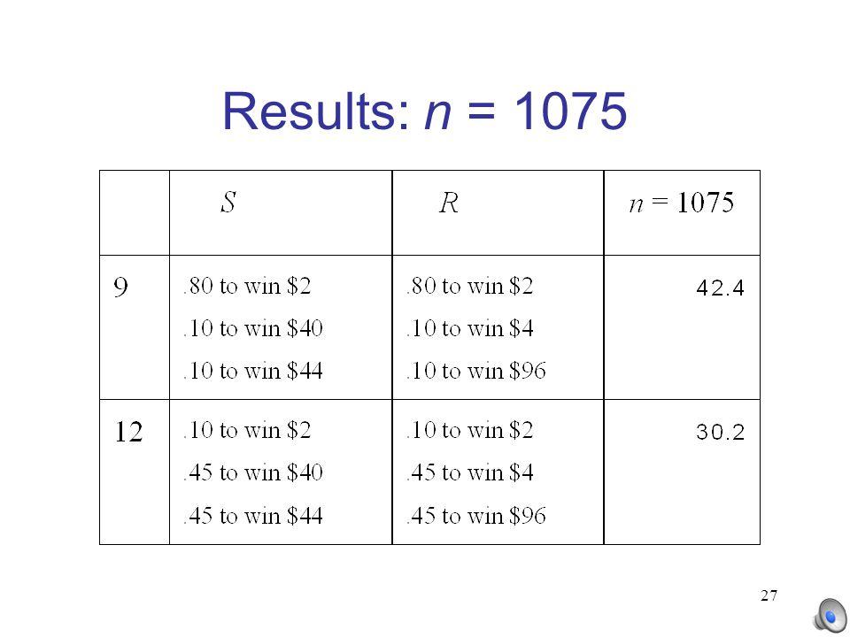 27 Results: n = 1075