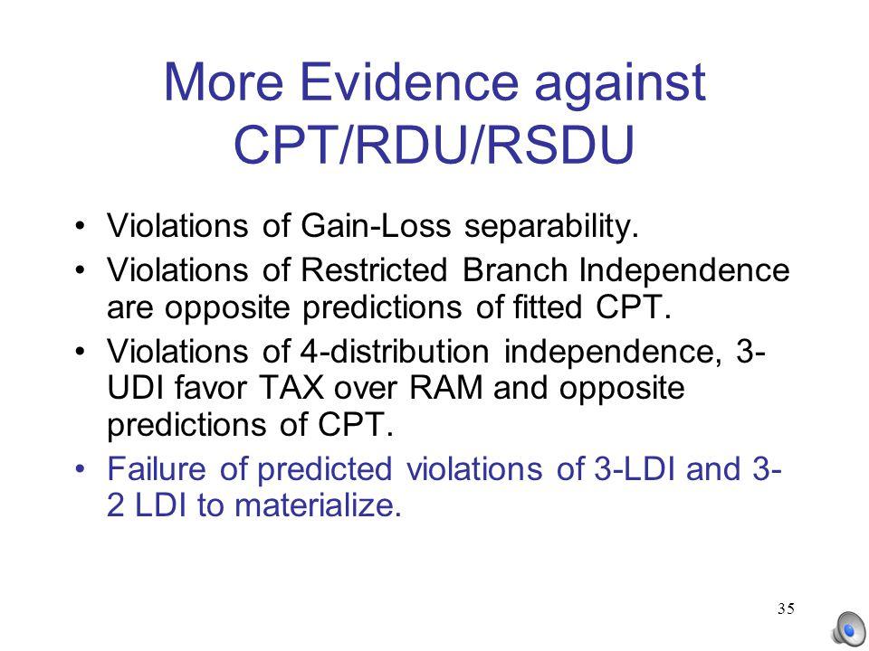 35 More Evidence against CPT/RDU/RSDU Violations of Gain-Loss separability.