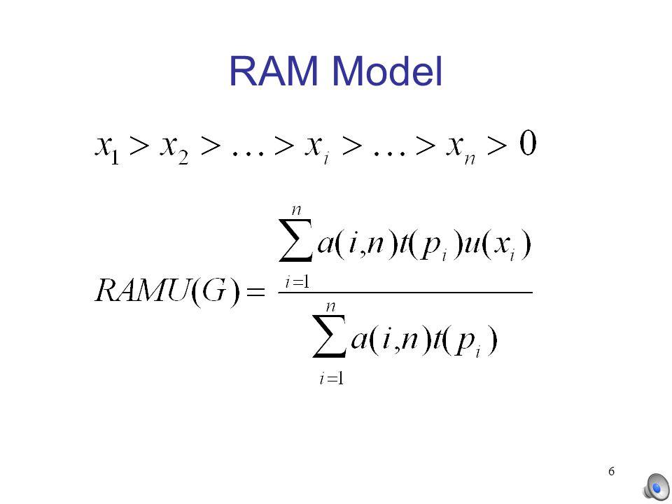 6 RAM Model