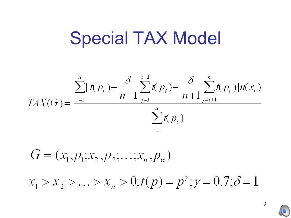 9 Special TAX Model