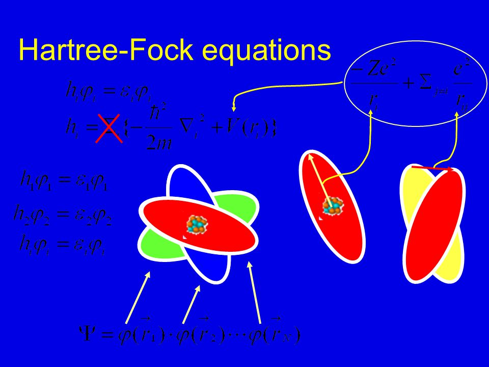 Hartree-Fock equations
