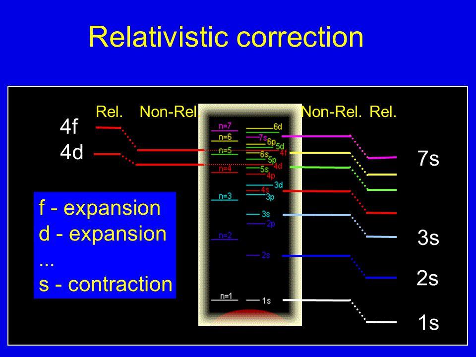 Relativistic correction Non-Rel. Rel.Non-Rel. Rel.