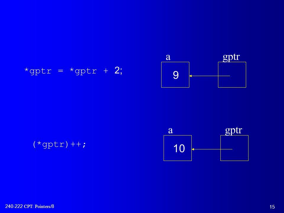 15 240-222 CPT: Pointers/8 agptr a *gptr = *gptr + 2; (*gptr)++; 9 10
