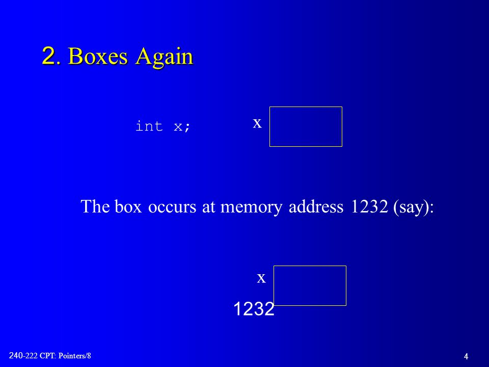 4 240-222 CPT: Pointers/8 2. Boxes Again The box occurs at memory address 1232 (say): int x; x x 1232