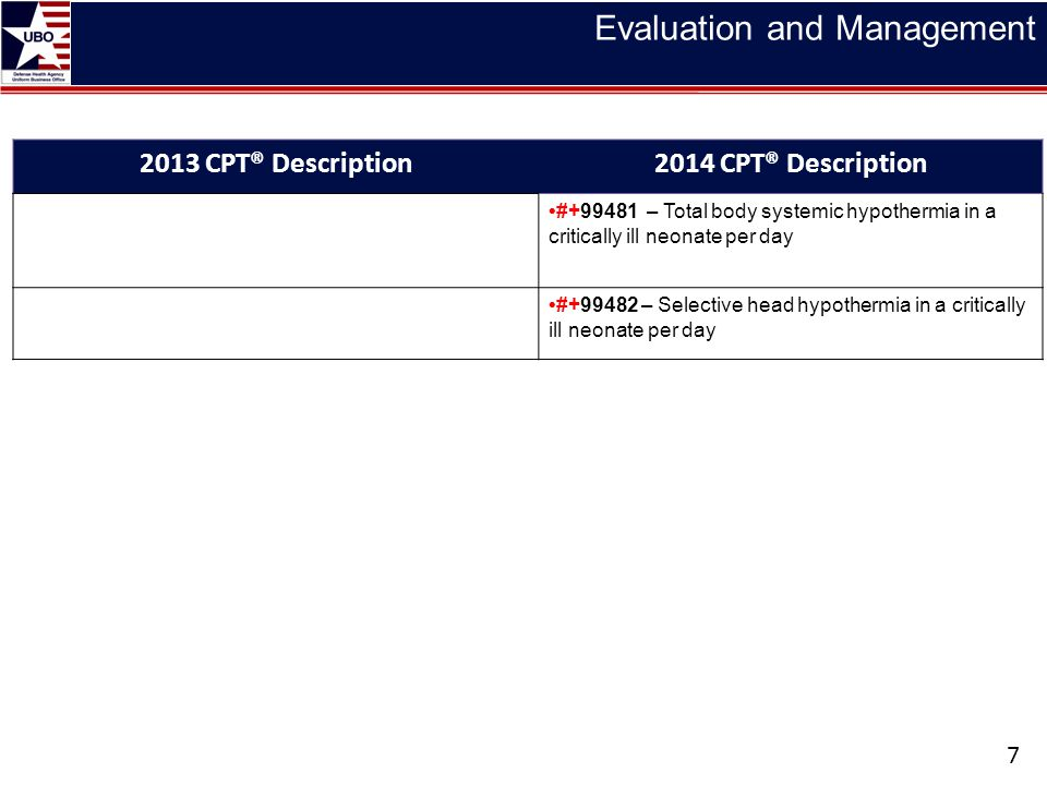 Pathology and Lab 58 2013 CPT® Description2014 CPT® Description 81402 -Molecular pathology procedure, Level 3 (e.g., >10 SNPs, 2-10 methylated variants, or 2-10 somatic variants (typically using non-sequencing target variant analysis), immunoglobulin and T-cell receptor gene rearrangements, uniparental disomy (UPD) ▲81402 -Molecular pathology procedure, Level 3 (e.g., >10 SNPs, 2-10 methylated variants, or 2-10 somatic variants (typically using non-sequencing target variant analysis), immunoglobulin and T-cell receptor gene rearrangements, uniparental disomy (UPD) 81403 -Molecular pathology procedure, Level 4(e.g., analysis of single exon by DNA, sequence, analysis, analysis of >10 amplicons using multiplex PCR in 2 or more independent reactions, mutation scanning or duplication/deletion variants of 2-5 exons) ▲81403 -Molecular pathology procedure, Level 4(e.g., analysis of single exon by DNA, sequence, analysis, analysis of >10 amplicons using multiplex PCR in 2 or more independent reactions, mutation scanning or duplication/deletion variants of 2-5 exons) 81404 -Molecular pathology procedure, Level 5 (e.g., analysis of 2-5 exons by DNA sequence analysis, mutation scanning or duplication/deletion variants of 6-10 exons, or characterization of a dynamic mutation disorder/triplet repeat by Southern blot analysis) ▲81404 -Molecular pathology procedure, Level 5 (e.g., analysis of 2-5 exons by DNA sequence analysis, mutation scanning or duplication/deletion variants of 6-10 exons, or characterization of a dynamic mutation disorder/triplet repeat by Southern blot analysis)