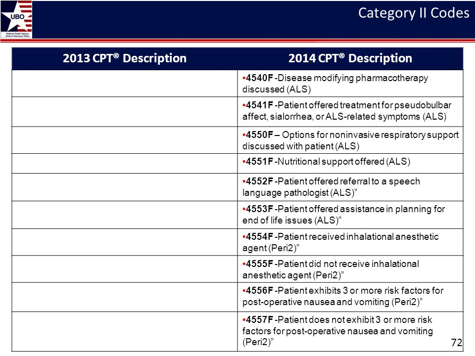 Category II Codes 72 2013 CPT® Description2014 CPT® Description 4540F -Disease modifying pharmacotherapy discussed (ALS) 4541F -Patient offered treatm