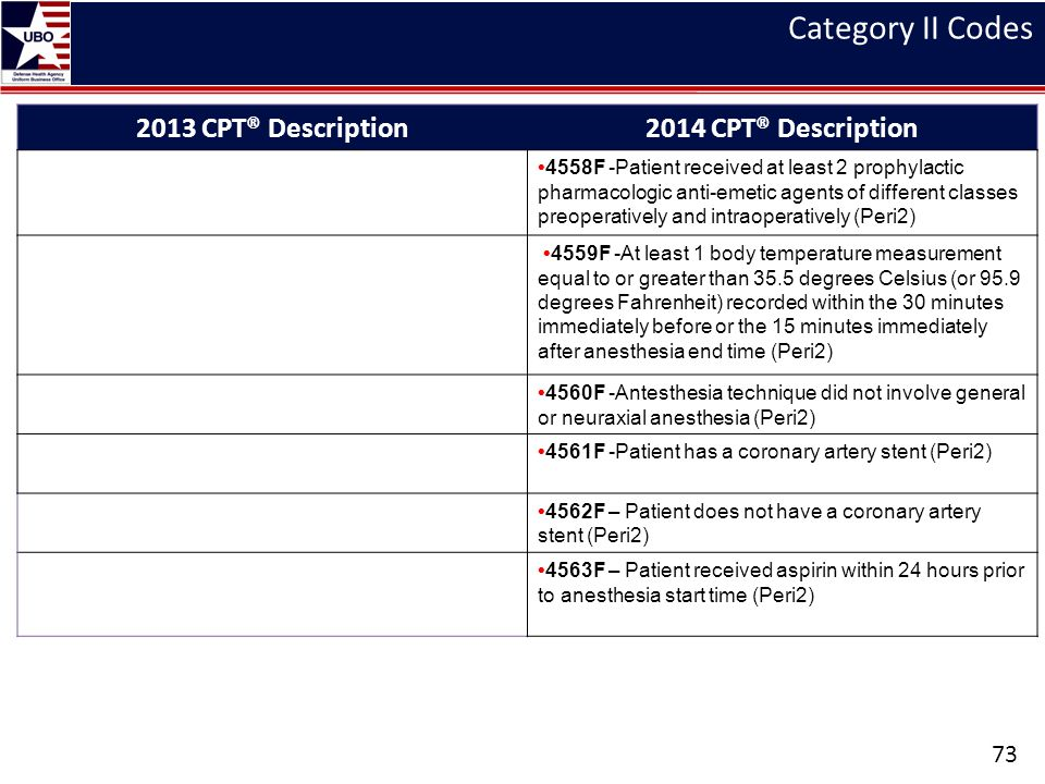 Category II Codes 73 2013 CPT® Description2014 CPT® Description 4558F -Patient received at least 2 prophylactic pharmacologic anti-emetic agents of di