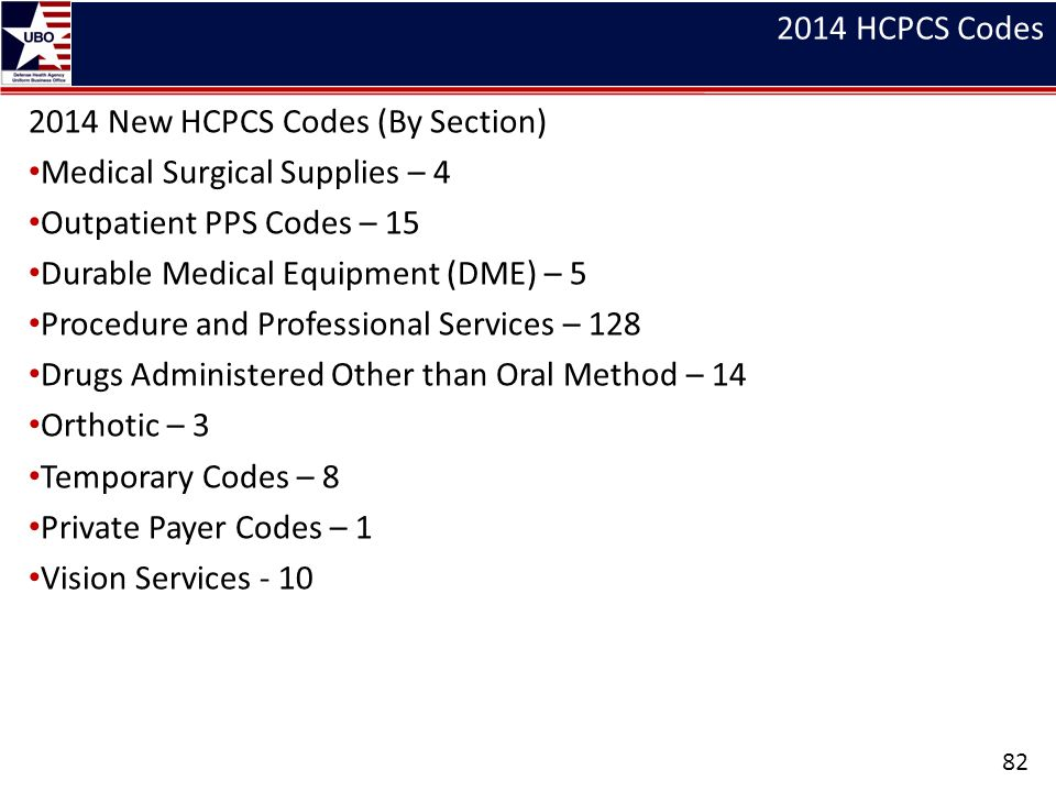 2014 HCPCS Codes 2014 New HCPCS Codes (By Section) Medical Surgical Supplies – 4 Outpatient PPS Codes – 15 Durable Medical Equipment (DME) – 5 Procedu