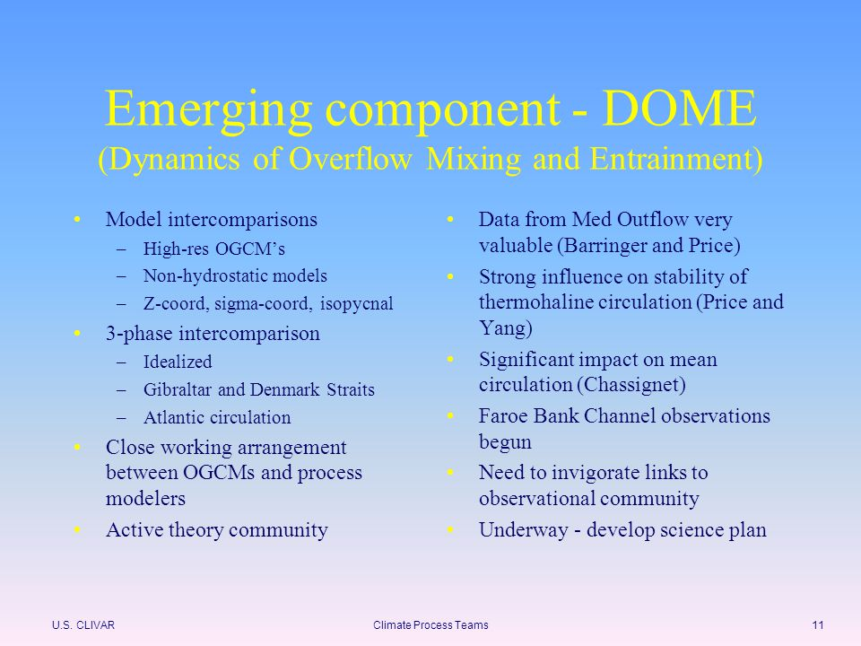 U.S. CLIVARClimate Process Teams11 Emerging component - DOME (Dynamics of Overflow Mixing and Entrainment) Model intercomparisons –High-res OGCM's –No