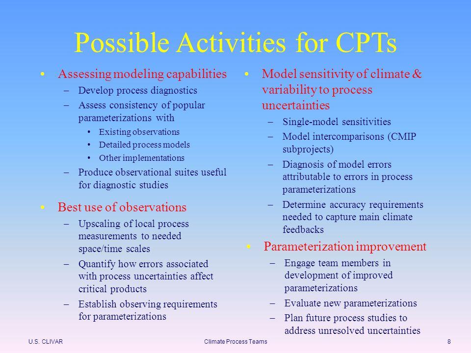 U.S.CLIVARClimate Process Teams9 Example processes/topics Ocean processes (e.g.