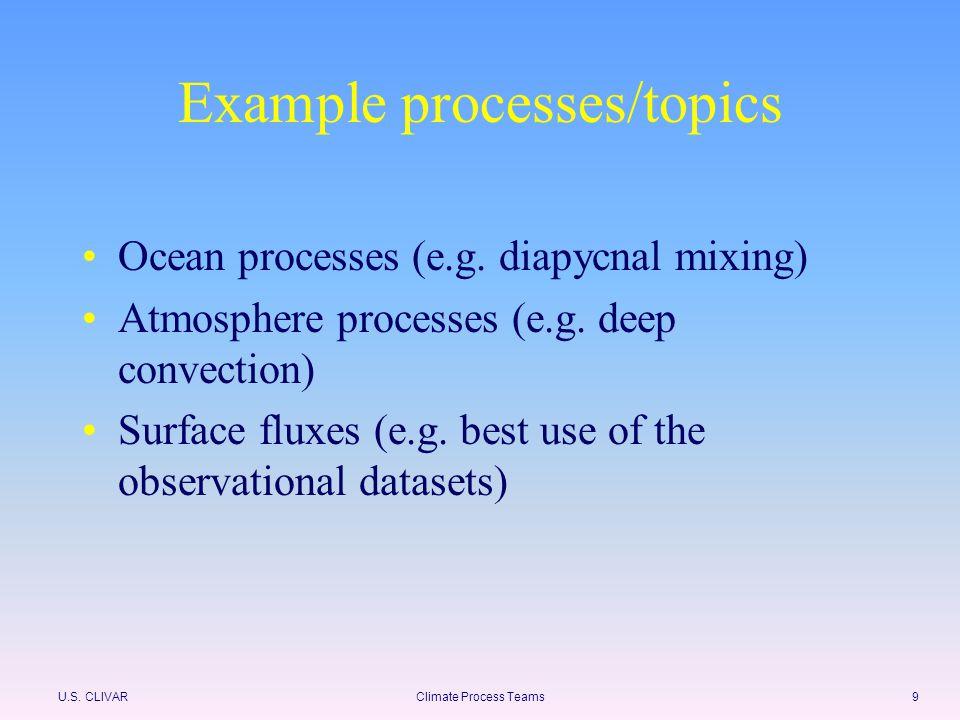 U.S. CLIVARClimate Process Teams9 Example processes/topics Ocean processes (e.g.