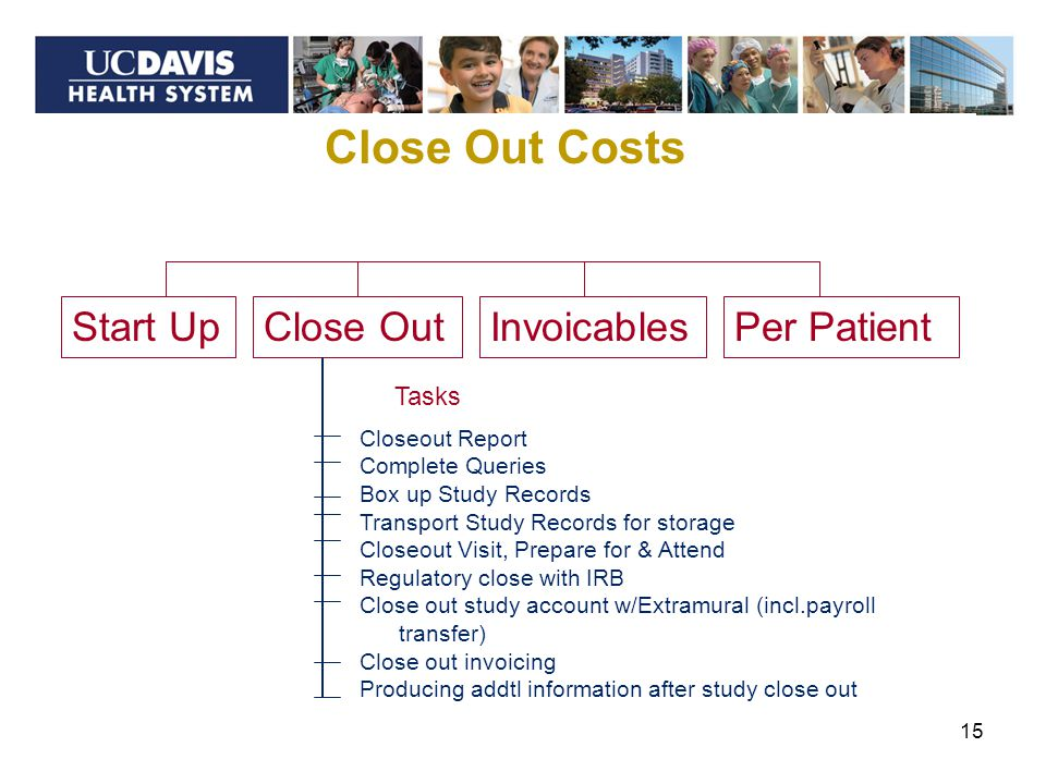 Close Out Costs 15 Closeout Report Complete Queries Box up Study Records Transport Study Records for storage Closeout Visit, Prepare for & Attend Regulatory close with IRB Close out study account w/Extramural (incl.payroll transfer) Close out invoicing Producing addtl information after study close out Start UpClose OutInvoicablesPer Patient Tasks