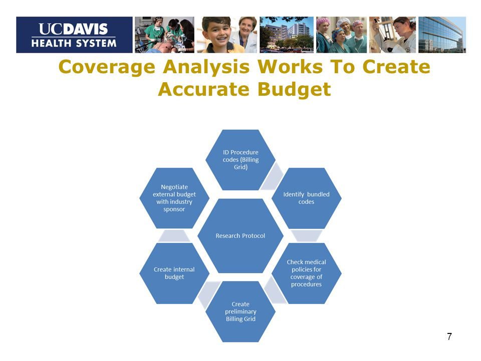 Coverage Analysis Works To Create Accurate Budget 7