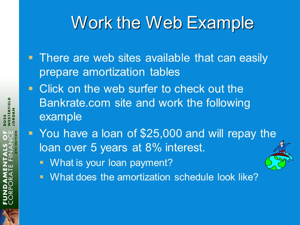 Work the Web Example  There are web sites available that can easily prepare amortization tables  Click on the web surfer to check out the Bankrate.c