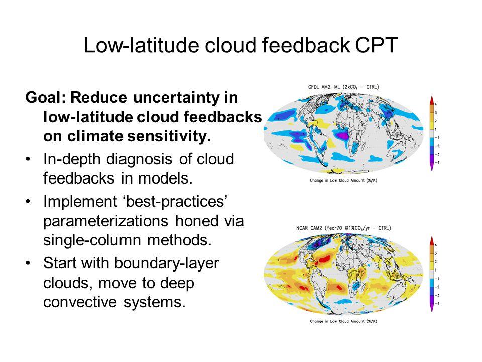 Low-latitude cloud feedback CPT Goal: Reduce uncertainty in low-latitude cloud feedbacks on climate sensitivity. In-depth diagnosis of cloud feedbacks