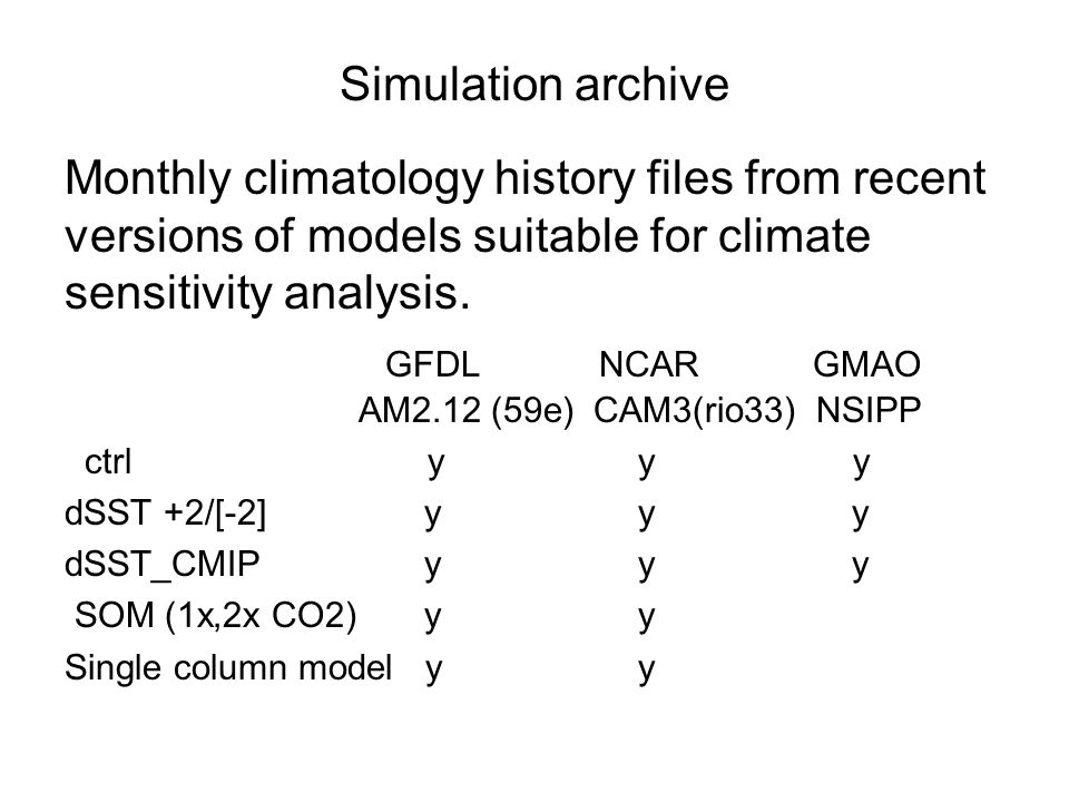 Simulation archive Monthly climatology history files from recent versions of models suitable for climate sensitivity analysis.