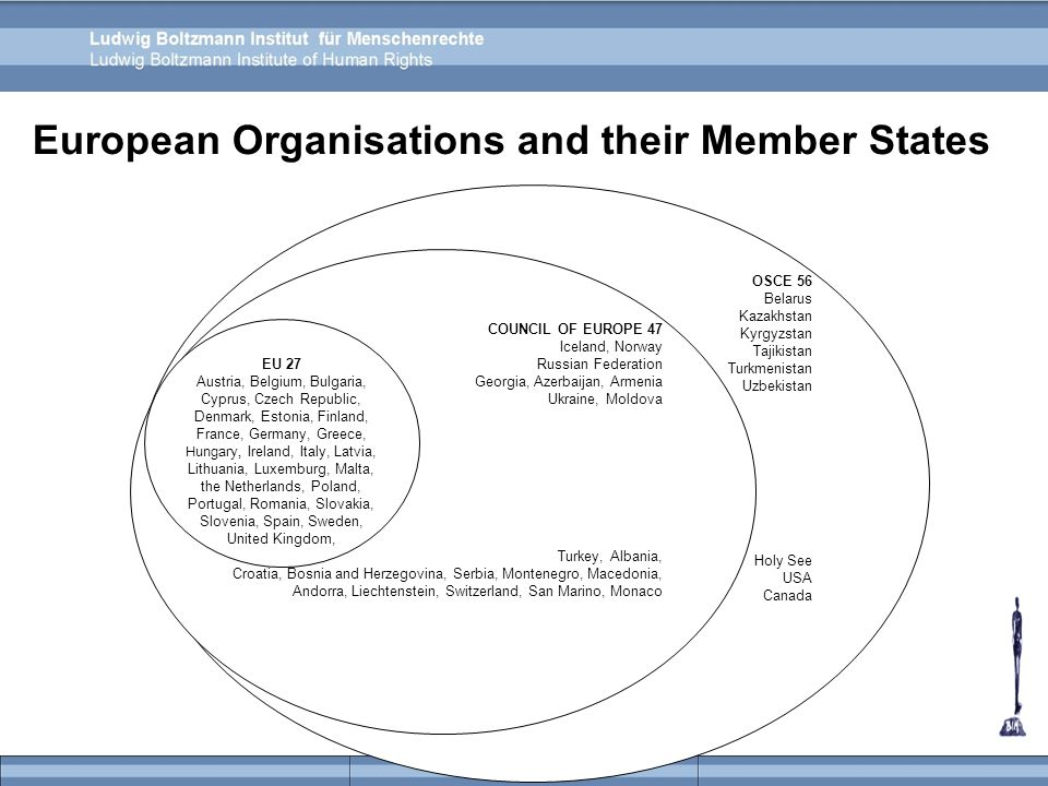 European Organisations and their Member States OSCE 56 Belarus Kazakhstan Kyrgyzstan Tajikistan Turkmenistan Uzbekistan Holy See USA Canada COUNCIL OF EUROPE 47 Iceland, Norway Russian Federation Georgia, Azerbaijan, Armenia Ukraine, Moldova Turkey, Albania, Croatia, Bosnia and Herzegovina, Serbia, Montenegro, Macedonia, Andorra, Liechtenstein, Switzerland, San Marino, Monaco EU 27 Austria, Belgium, Bulgaria, Cyprus, Czech Republic, Denmark, Estonia, Finland, France, Germany, Greece, Hungary, Ireland, Italy, Latvia, Lithuania, Luxemburg, Malta, the Netherlands, Poland, Portugal, Romania, Slovakia, Slovenia, Spain, Sweden, United Kingdom,