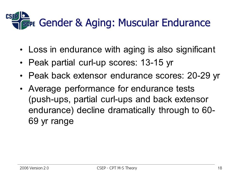 CSEP - CPT M-S Theory2006 Version 2.018 Gender & Aging: Muscular Endurance Loss in endurance with aging is also significant Peak partial curl-up scores: 13-15 yr Peak back extensor endurance scores: 20-29 yr Average performance for endurance tests (push-ups, partial curl-ups and back extensor endurance) decline dramatically through to 60- 69 yr range